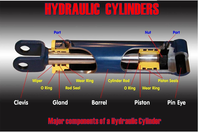 Hydraulic Cylinder Parts : Hydraulic cylinder bronze