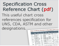 Specification Cross Reference Chart
