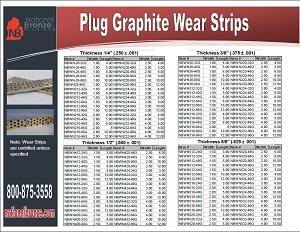 graphite plugged wear
