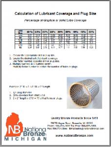 graphite-plug-size-calculation-guide